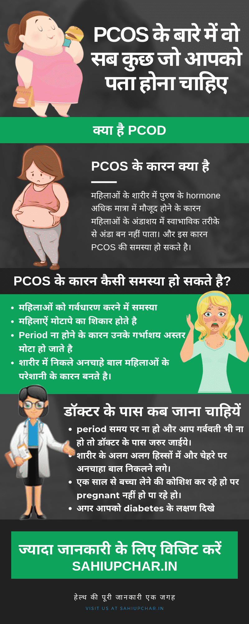 what-is-pcos-lakshan-gharelu-upay-treatment-hindi
